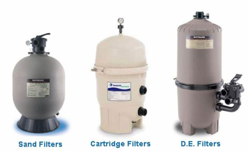 Types Of Pool Filters Ohana Pool Maui Pool Service Maui Pool Maintenance Maui Pool Cleaners